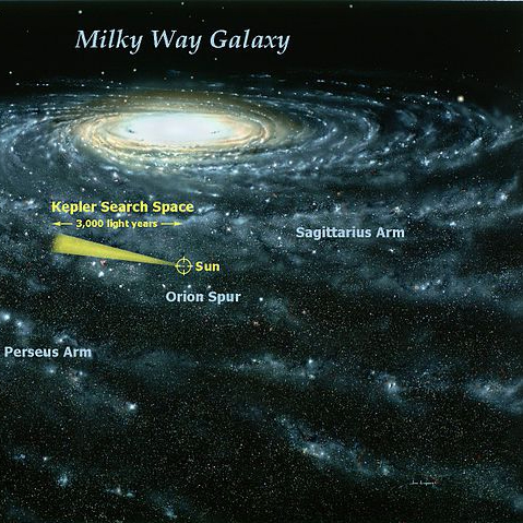 cropped-milky-way-earth-location